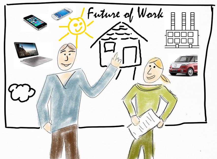 arbeitsplatz der Zukunft